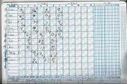 Ernie's first game as a freshman at Brighton, batting ninth. Provided by Jason Wasserman.